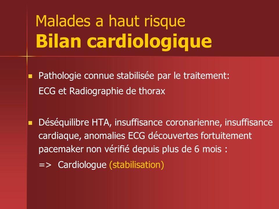 Malades a haut risque Bilan cardiologique