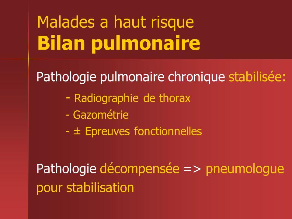 Malades a haut risque Bilan pulmonaire