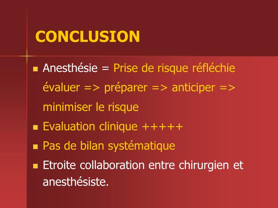 CONCLUSION Anesthésie = Prise de risque réfléchie