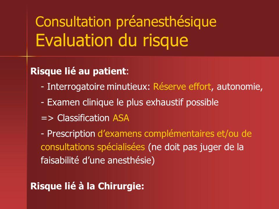 Consultation préanesthésique Evaluation du risque
