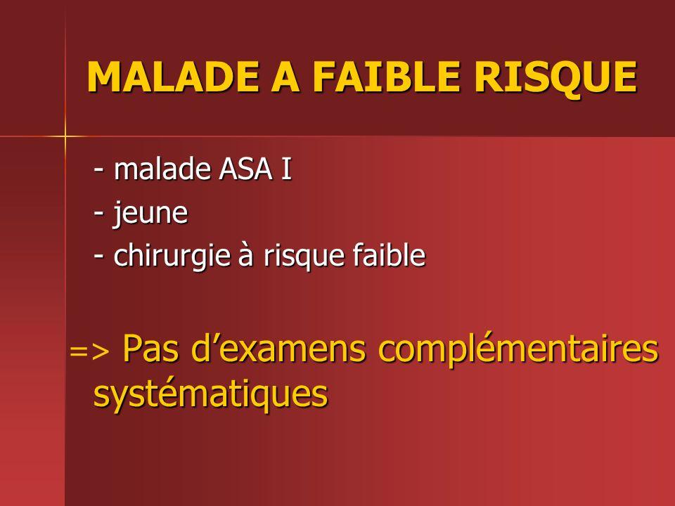 MALADE A FAIBLE RISQUE - malade ASA I - jeune
