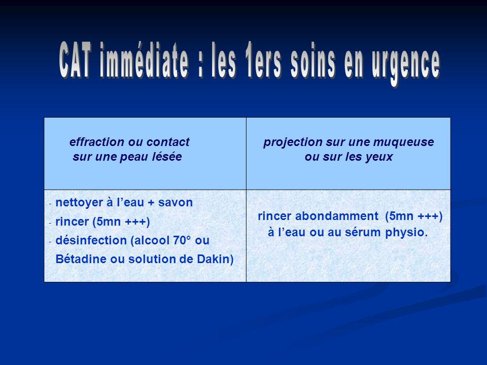 CAT immédiate : les 1ers soins en urgence