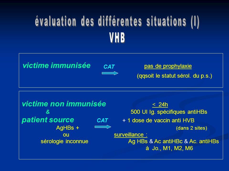 évaluation des différentes situations (I)