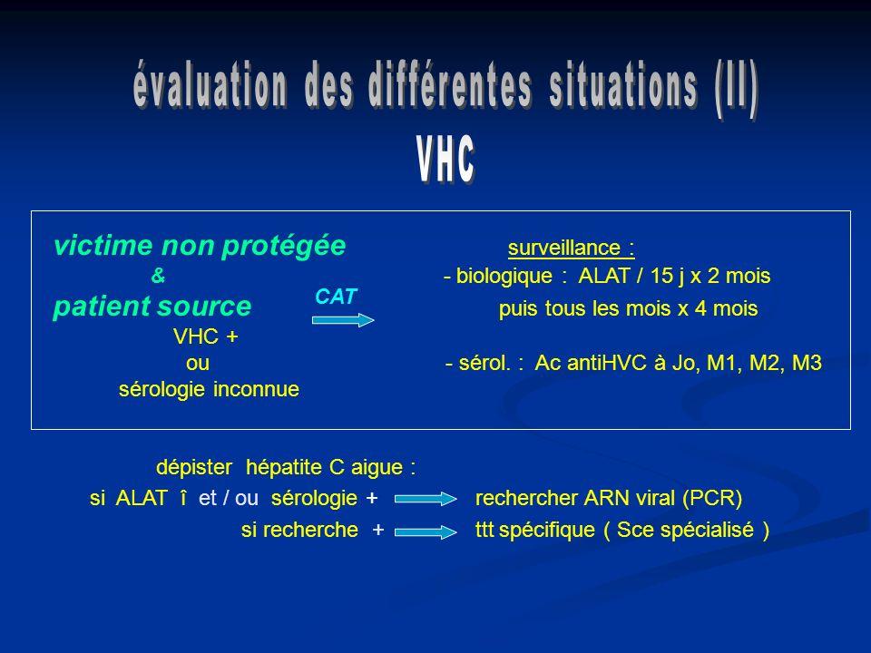 évaluation des différentes situations (II)