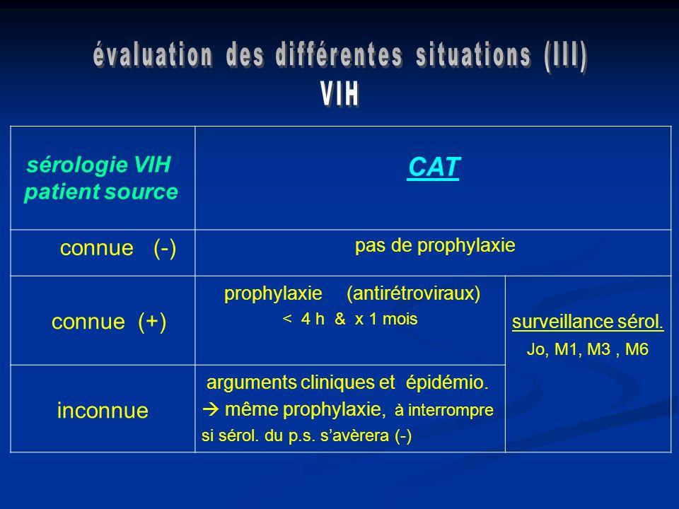 CAT évaluation des différentes situations (III) VIH patient source