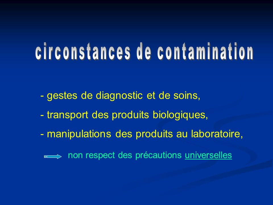 circonstances de contamination