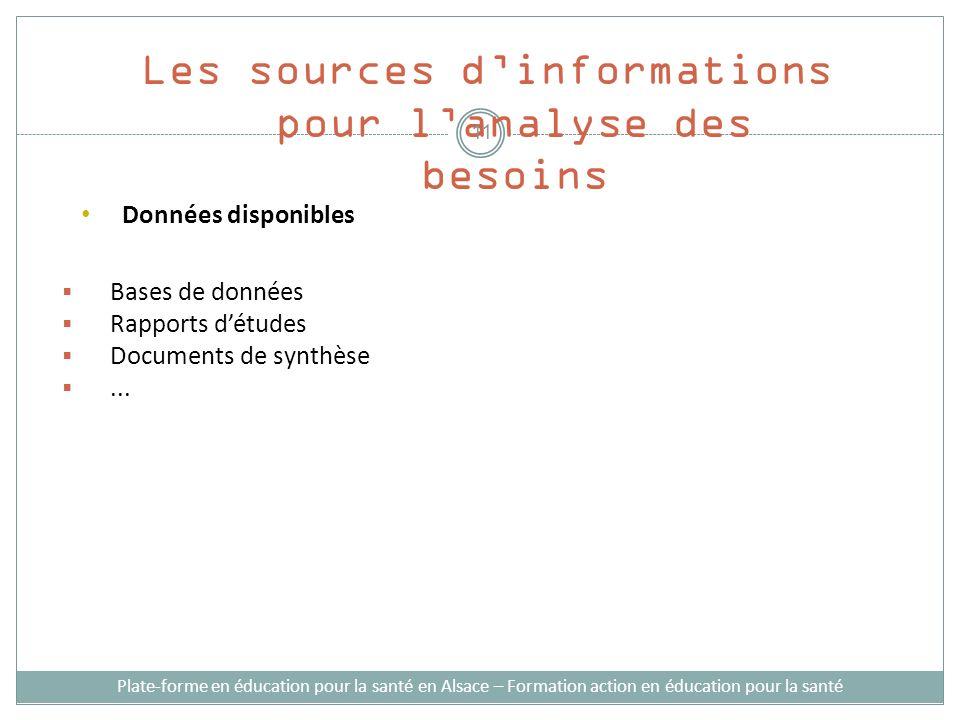 Les sources d'informations pour l'analyse des besoins