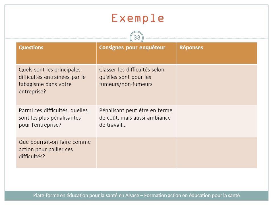 Exemple Questions Consignes pour enquêteur Réponses