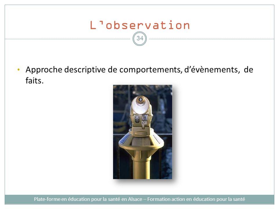 L'observationApproche descriptive de comportements, d'évènements, de faits.