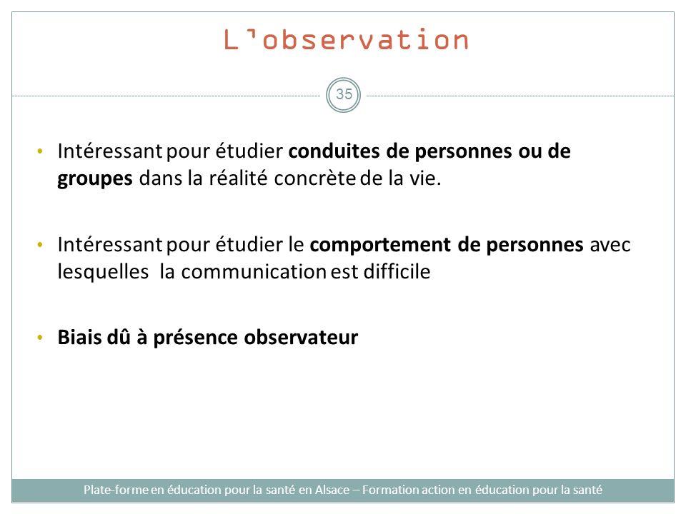 L'observationIntéressant pour étudier conduites de personnes ou de groupes dans la réalité concrète de la vie.