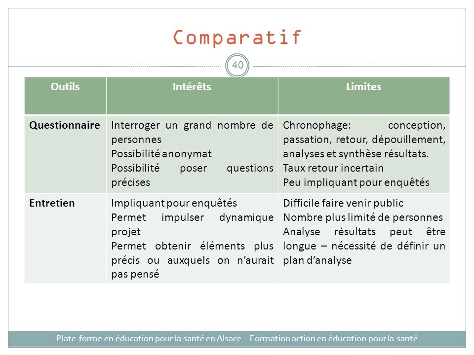 Comparatif Outils Intérêts Limites Questionnaire