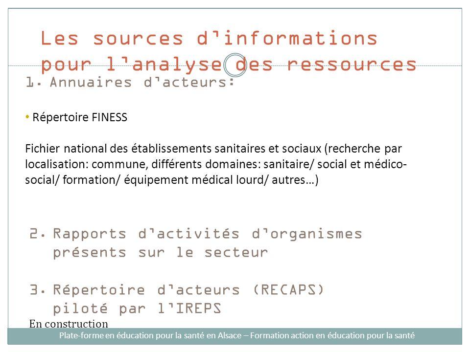 Les sources d'informations pour l'analyse des ressources