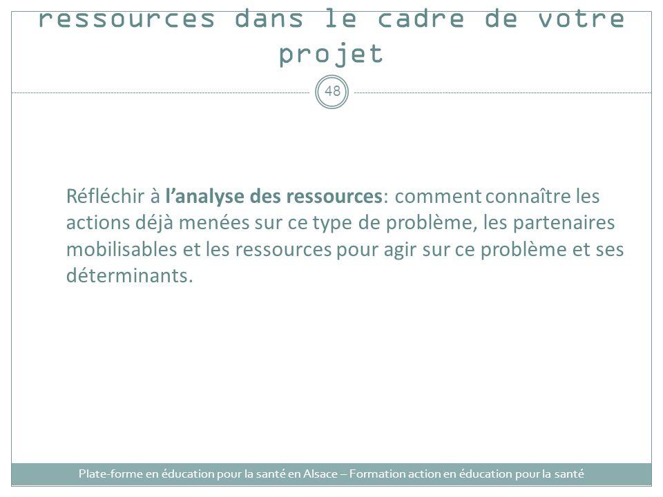 Application: l'analyse des ressources dans le cadre de votre projet