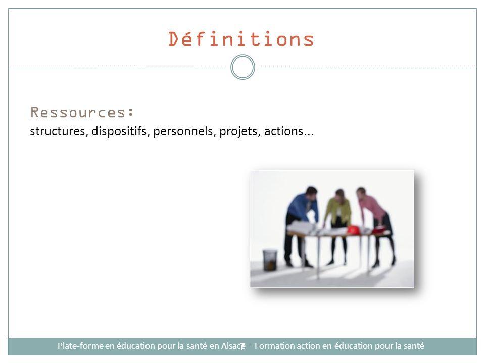 Définitions Ressources: