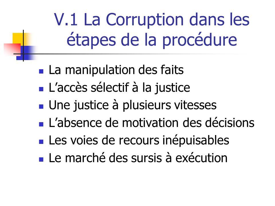 V.1 La Corruption dans les étapes de la procédure