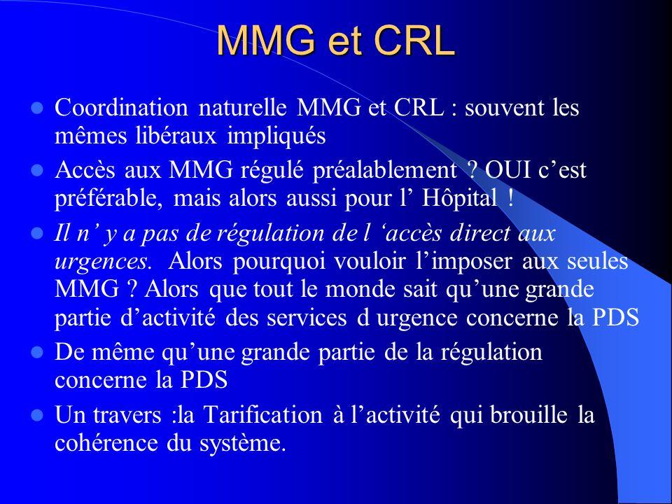 MMG et CRL Coordination naturelle MMG et CRL : souvent les mêmes libéraux impliqués.