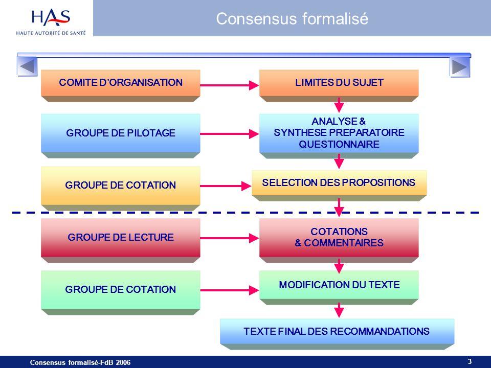 Consensus formalisé LIMITES DU SUJET GROUPE DE LECTURE ANALYSE &