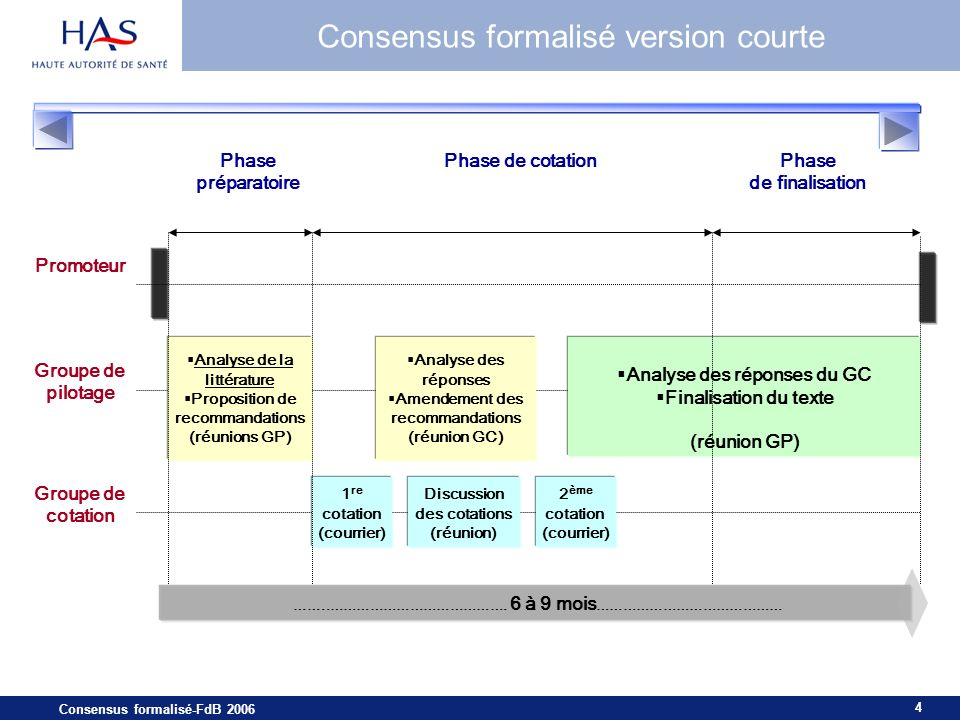 Consensus formalisé version courte