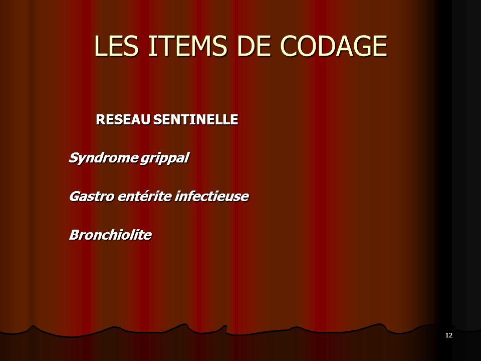 LES ITEMS DE CODAGE RESEAU SENTINELLE Gastro entérite infectieuse