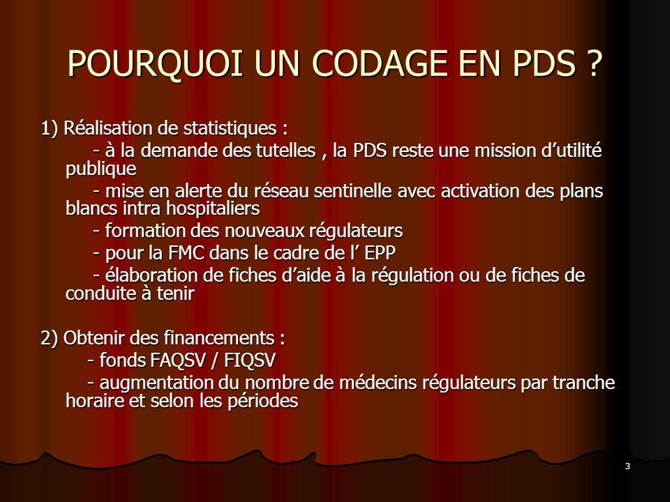 POURQUOI UN CODAGE EN PDS