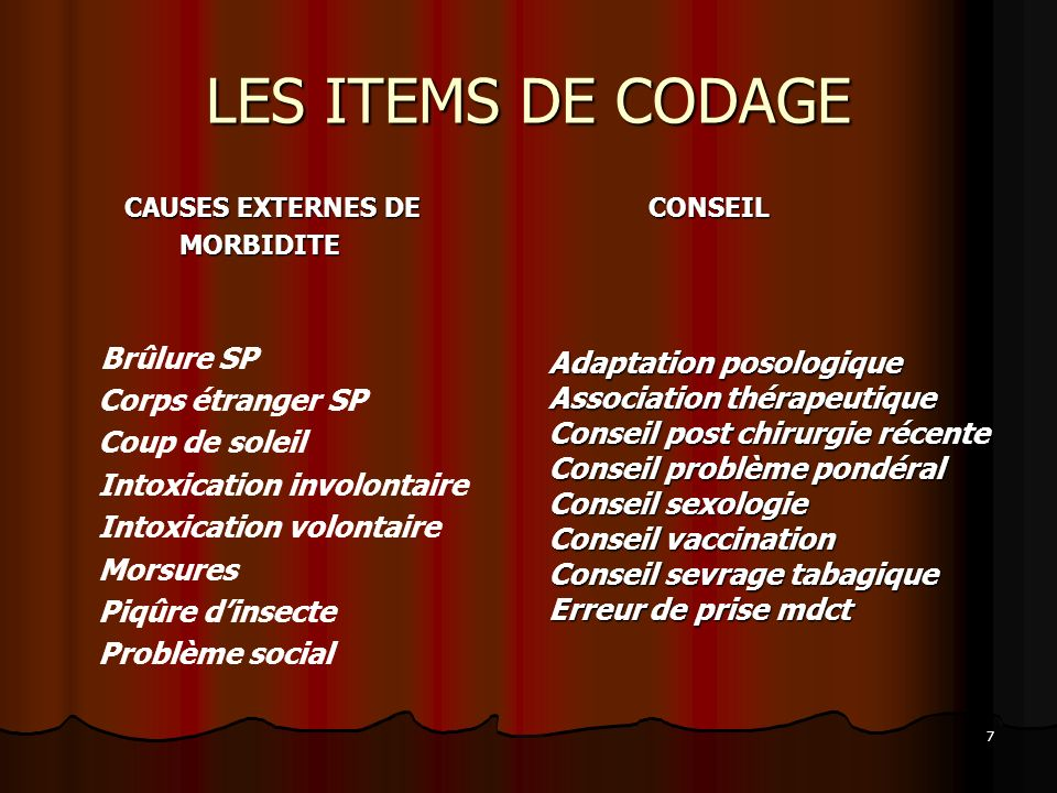 LES ITEMS DE CODAGE Brûlure SP Adaptation posologique