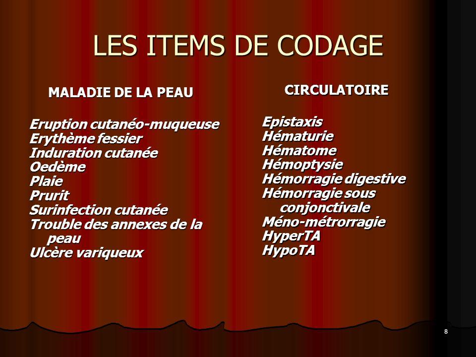 LES ITEMS DE CODAGE CIRCULATOIRE MALADIE DE LA PEAU Epistaxis