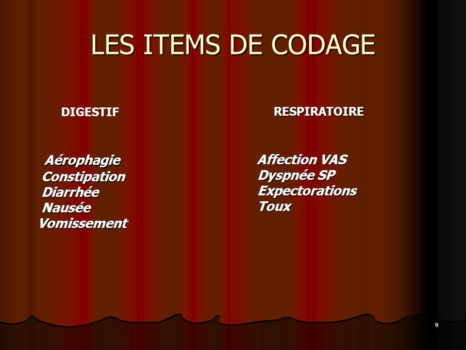 LES ITEMS DE CODAGE Aérophagie DIGESTIF Constipation Dyspnée SP