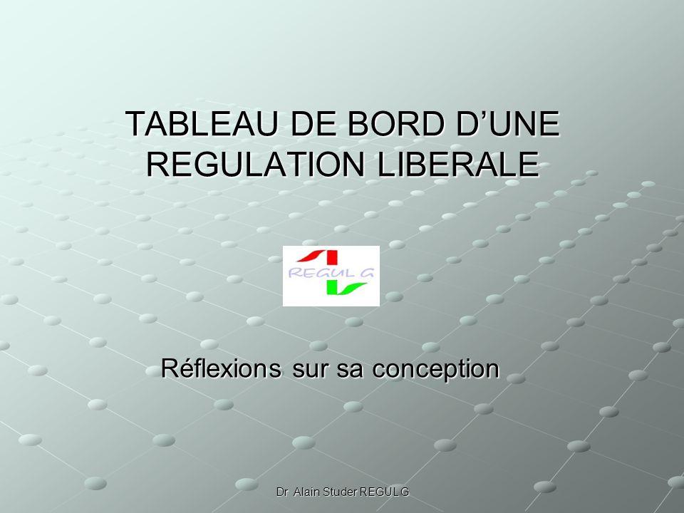 TABLEAU DE BORD D'UNE REGULATION LIBERALE