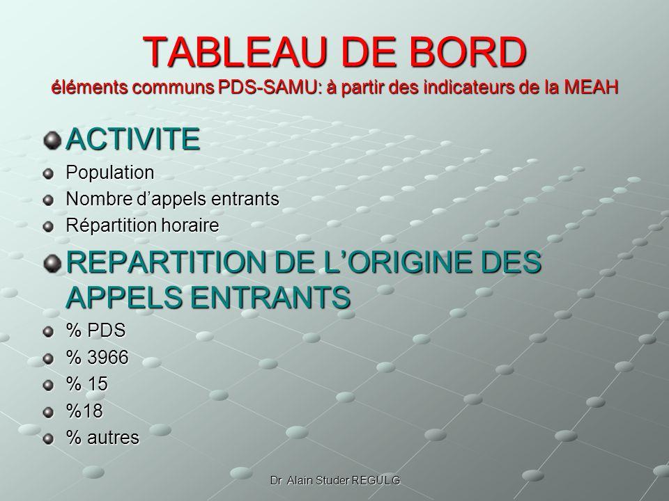 TABLEAU DE BORD éléments communs PDS-SAMU: à partir des indicateurs de la MEAH