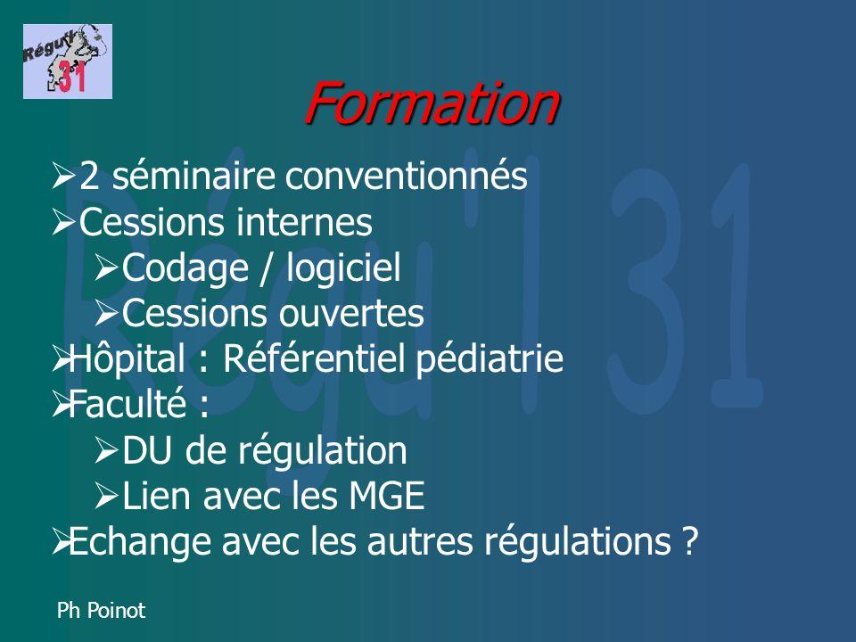 Formation 2 séminaire conventionnés Régu l 31 Cessions internes