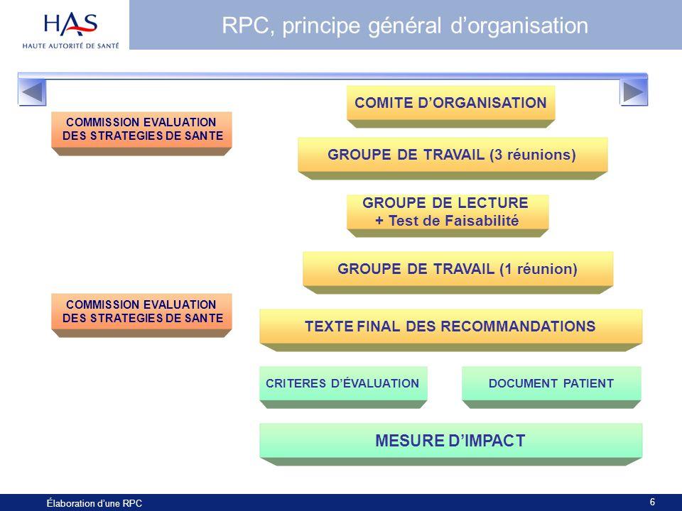 RPC, principe général d'organisation