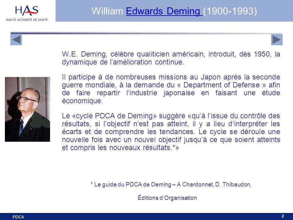 William Edwards Deming (1900-1993)
