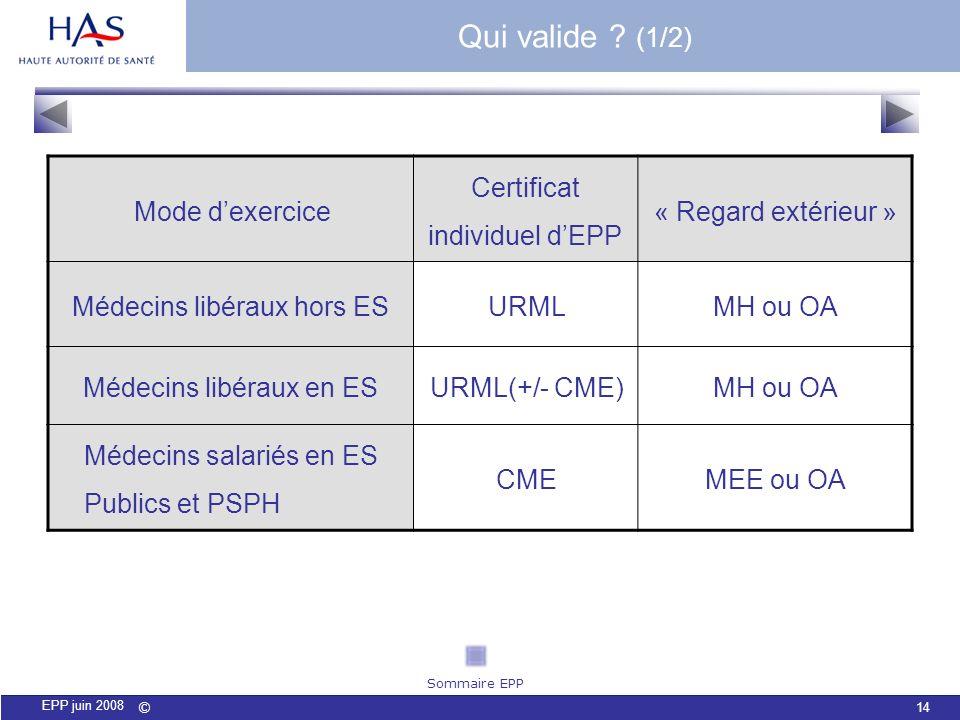 Certificat individuel d'EPP