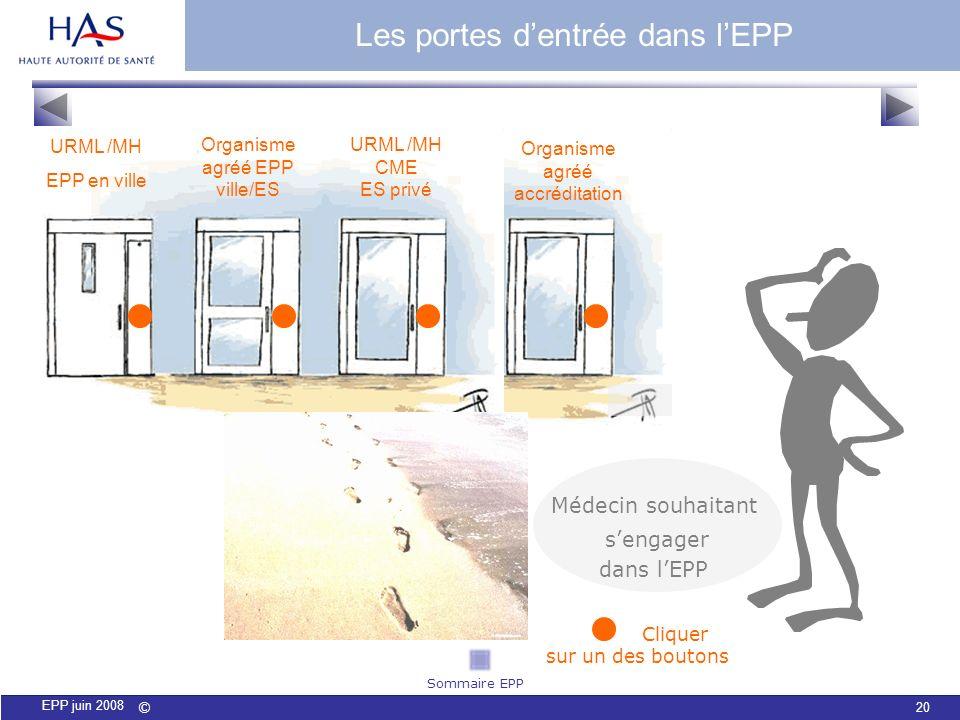Les portes d'entrée dans l'EPP