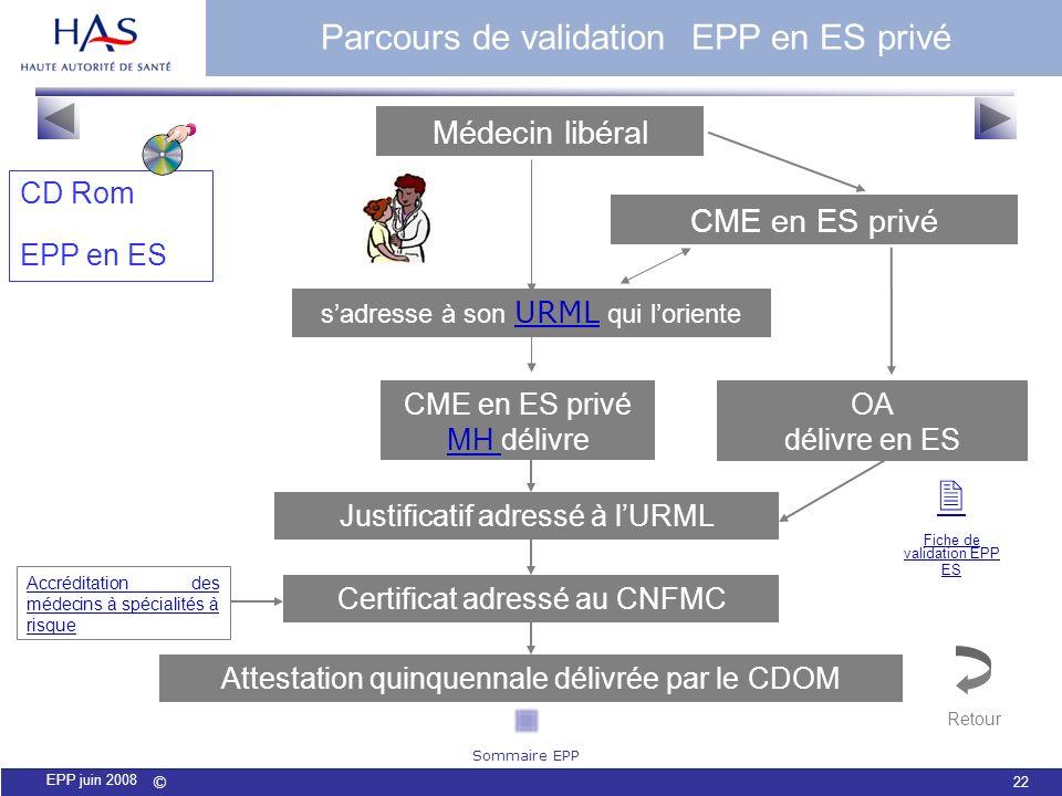  Parcours de validation EPP en ES privé Médecin libéral