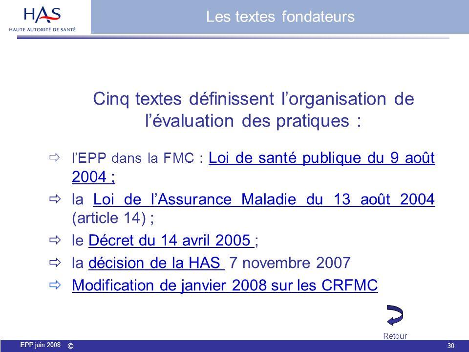 Cinq textes définissent l'organisation de l'évaluation des pratiques :