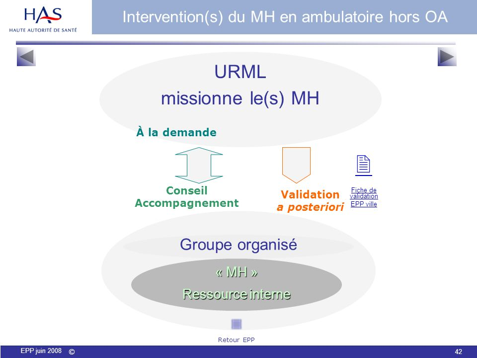  URML missionne le(s) MH Intervention(s) du MH en ambulatoire hors OA