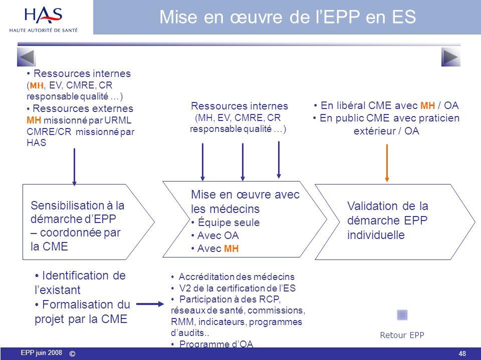 Mise en œuvre de l'EPP en ES
