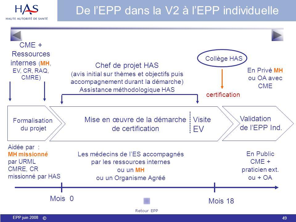 De l'EPP dans la V2 à l'EPP individuelle