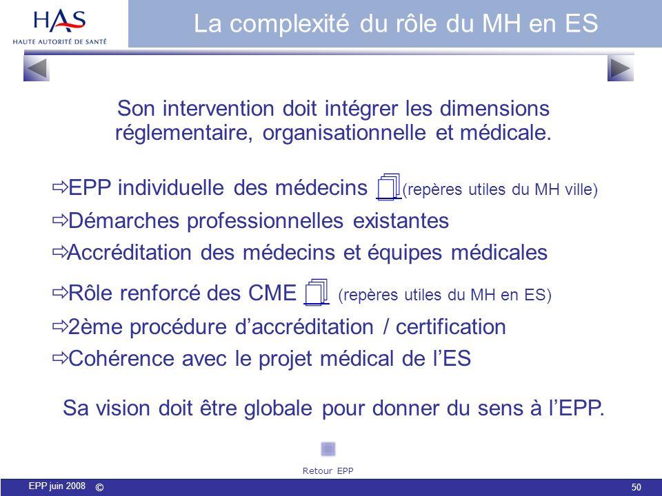 La complexité du rôle du MH en ES