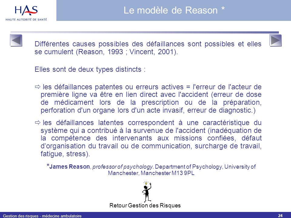 Le modèle de Reason * Différentes causes possibles des défaillances sont possibles et elles se cumulent (Reason, 1993 ; Vincent, 2001).