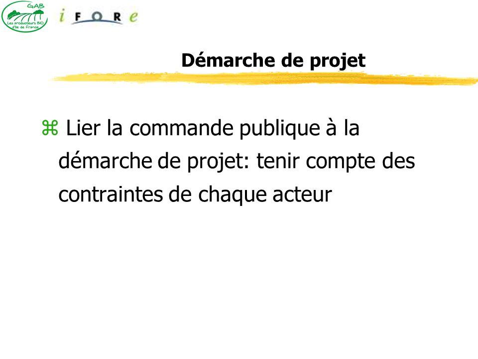 Démarche de projet Lier la commande publique à la démarche de projet: tenir compte des contraintes de chaque acteur.