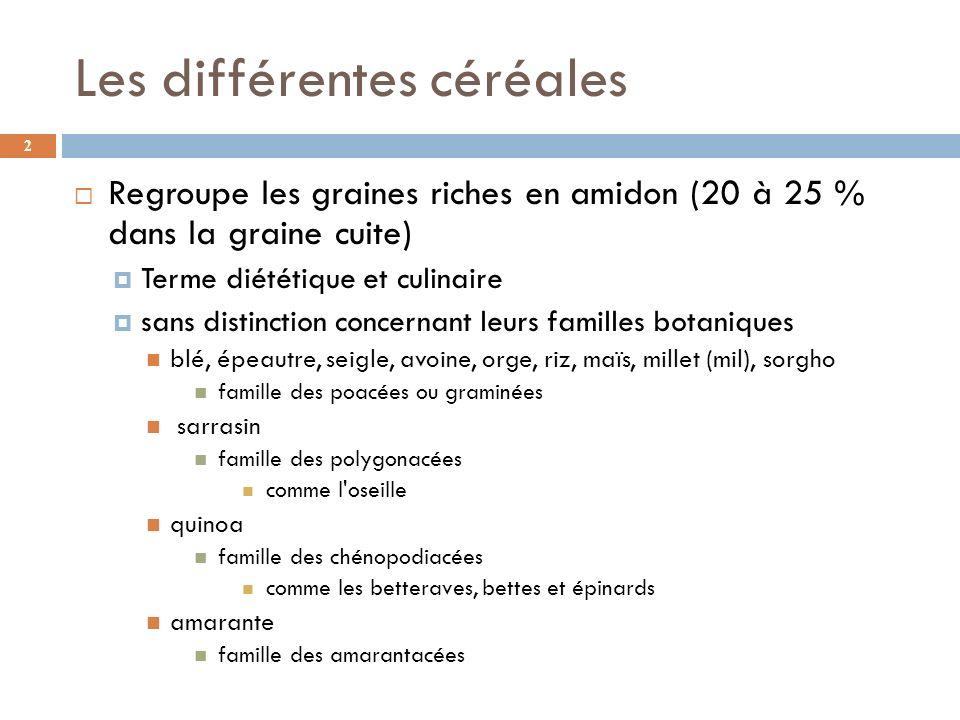 Les différentes céréales