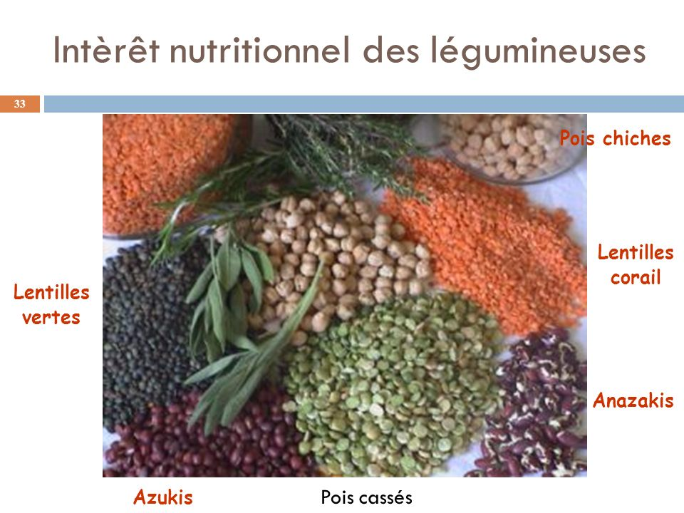 Intèrêt nutritionnel des légumineuses