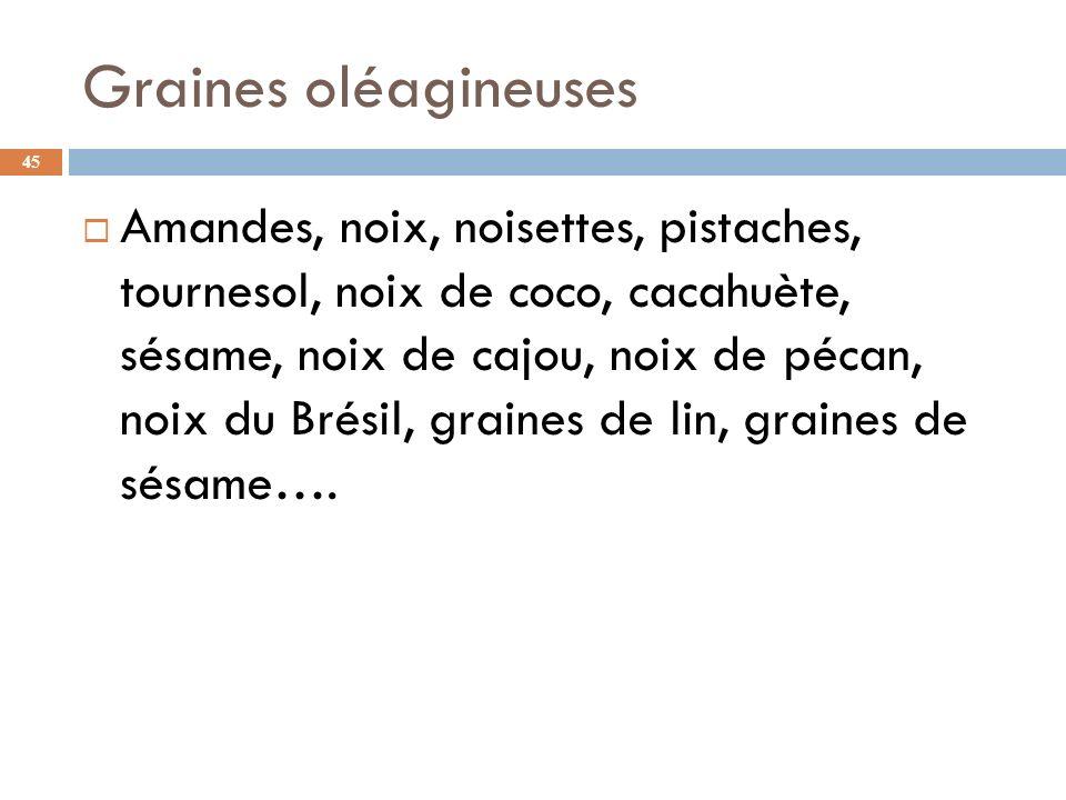 Graines oléagineuses