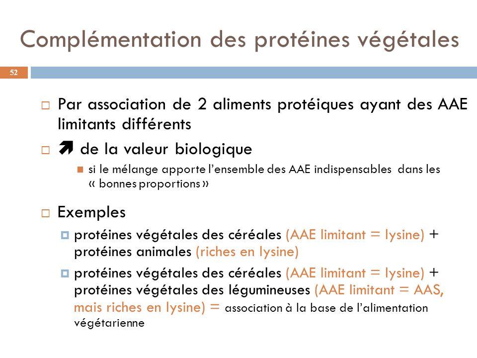 Complémentation des protéines végétales