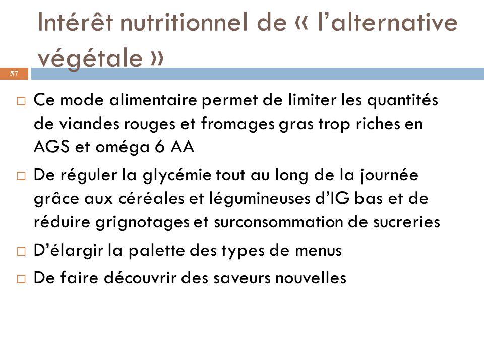 Intérêt nutritionnel de « l'alternative végétale »