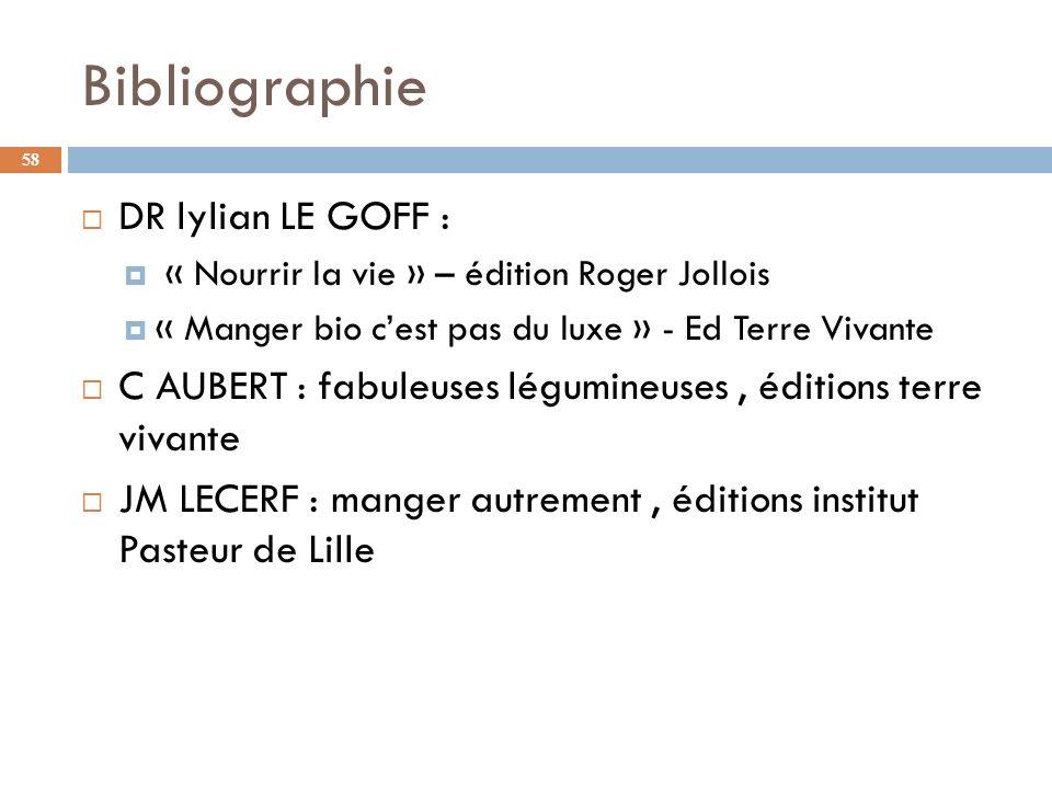 Bibliographie DR lylian LE GOFF :