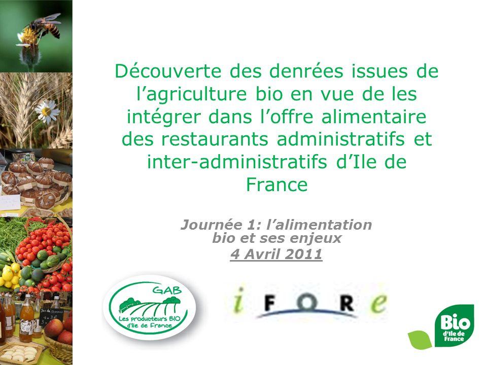 Journée 1: l'alimentation bio et ses enjeux 4 Avril 2011