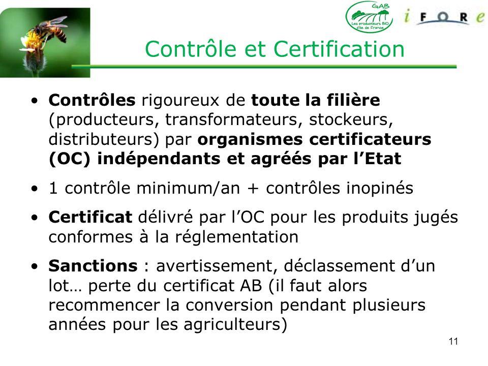 Contrôle et Certification